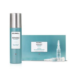 Kerasilk Repower Anti-Hairloss Kit - 2 Pcs